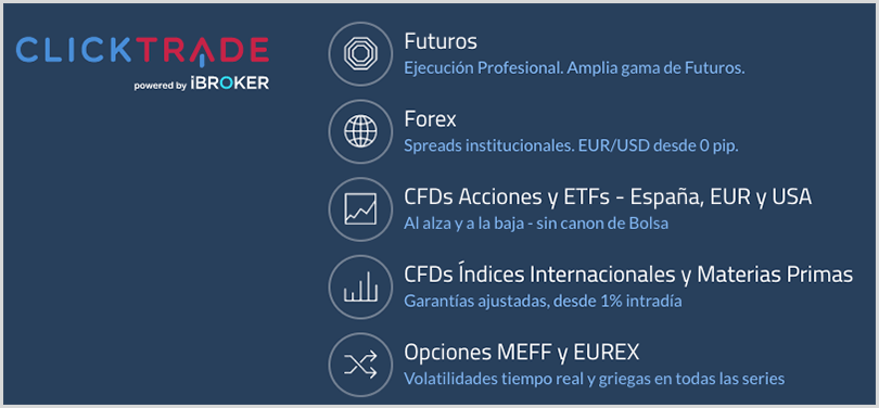 invertir en derivados financieros online