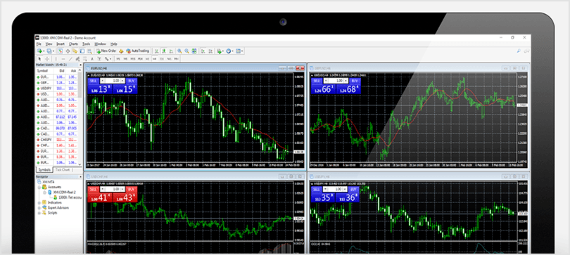 metatrader para mac y pc - XM