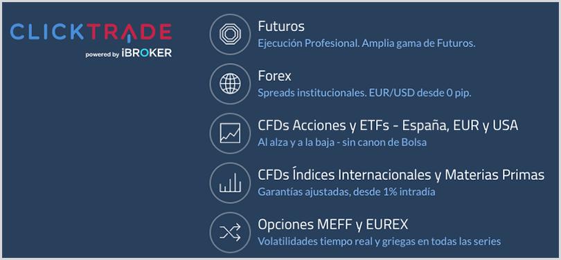 invertir en derivados financieros online