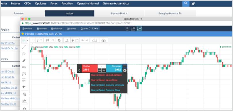 plataforma clicktrade web derivados