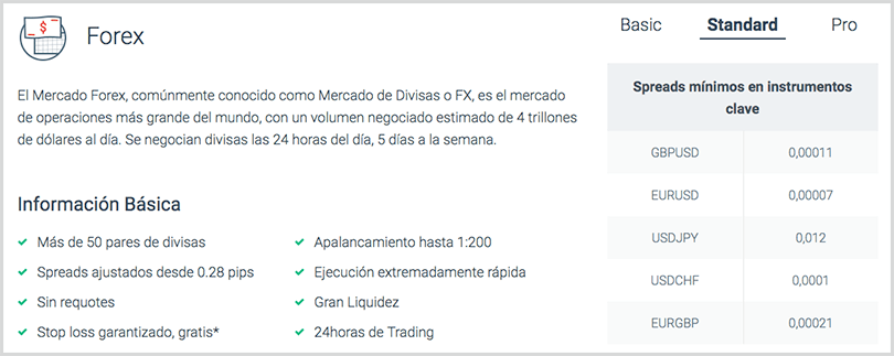 trading en XTB con forex/cfds