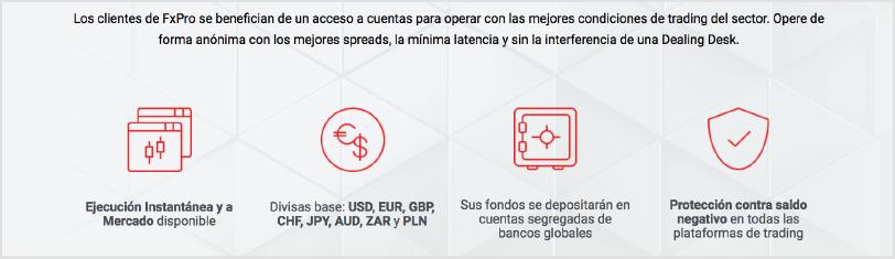 Abrir una cuenta en FxPro