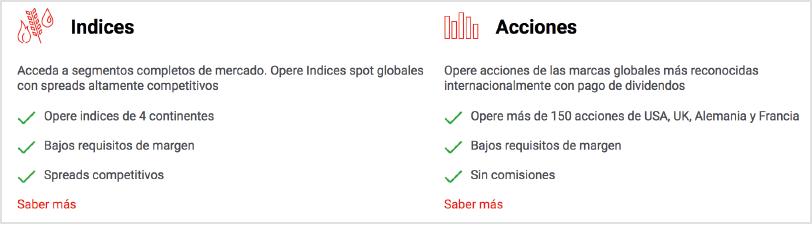Indices y Acciones FxPro