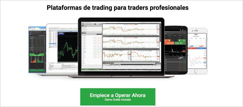 Plataformas de trading FxPro