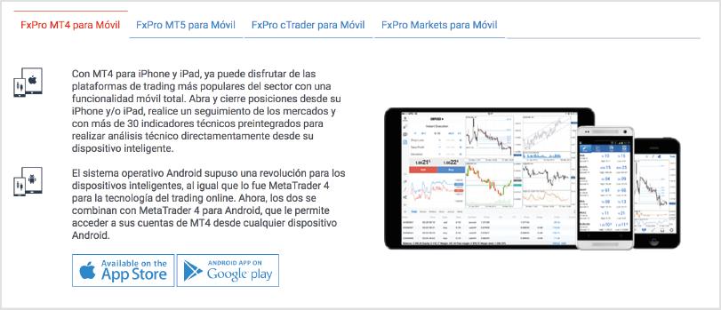 Trading para móvil FxPro
