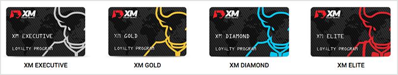 bono de lealtad en XM
