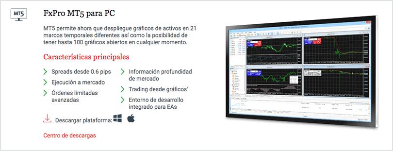 plataforma de trading metatrader5