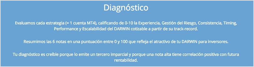requisitos para abrir una cuenta darwinex de trader