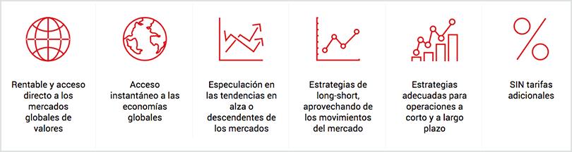 trading bursátil con índices en XM