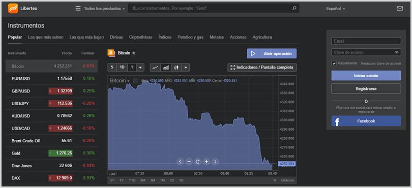plataforma de trading Libertex