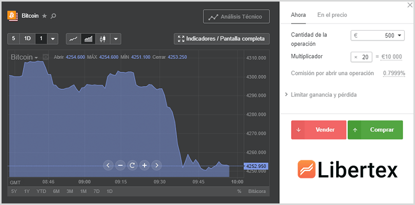 plataforma de inversiones online en Libertex.com